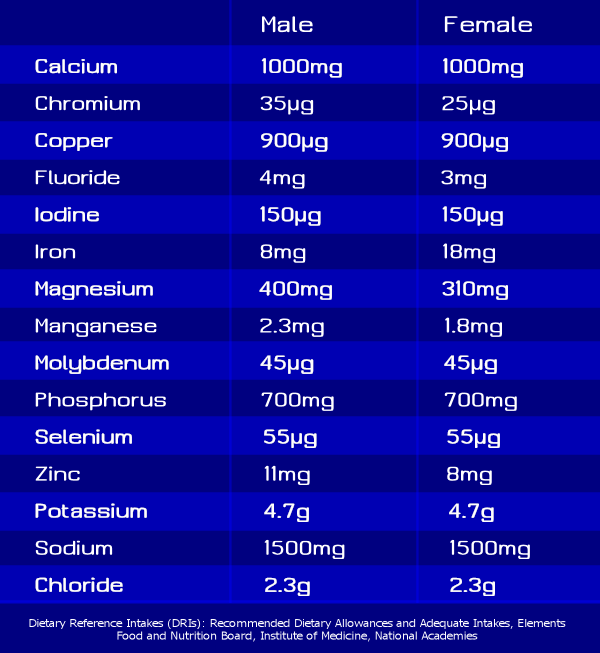 Minerals_TLG