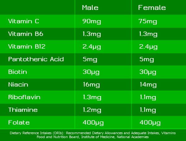 VitaminsWater_TLG